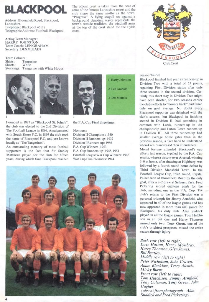 Blackpool team group, Division One 1970-71